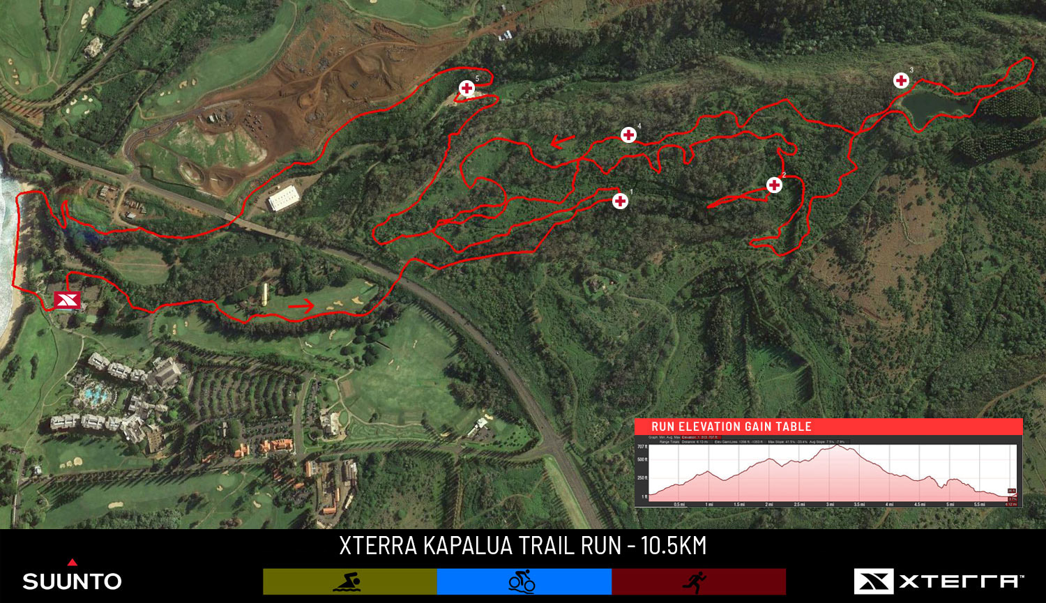 XTERRA Kapalua 10km Trail Run Map